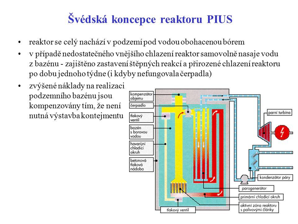 Švédská koncepce reaktoru PIUS