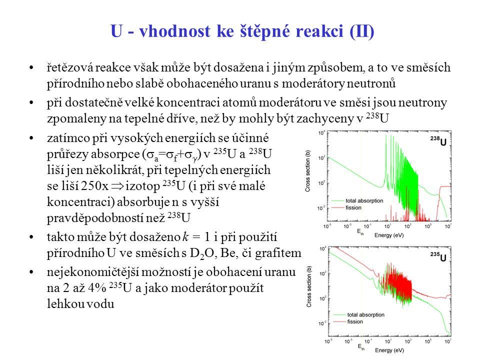 U - vhodnost ke štěpné reakci (II)