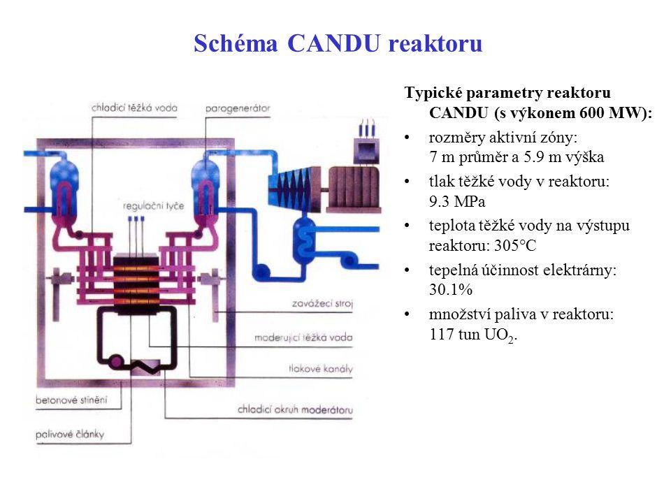 Schéma CANDU reaktoru Typické parametry reaktoru CANDU (s výkonem 600 MW): rozměry aktivní zóny: 7 m průměr a 5.9 m výška.