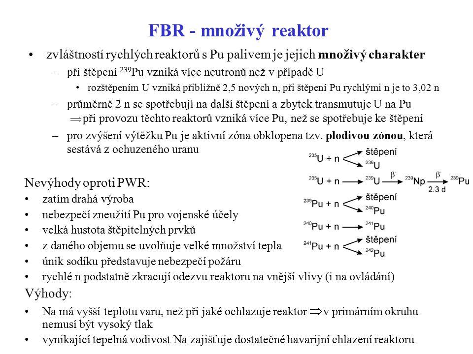 FBR - množivý reaktor zvláštností rychlých reaktorů s Pu palivem je jejich množivý charakter. při štěpení 239Pu vzniká více neutronů než v případě U.