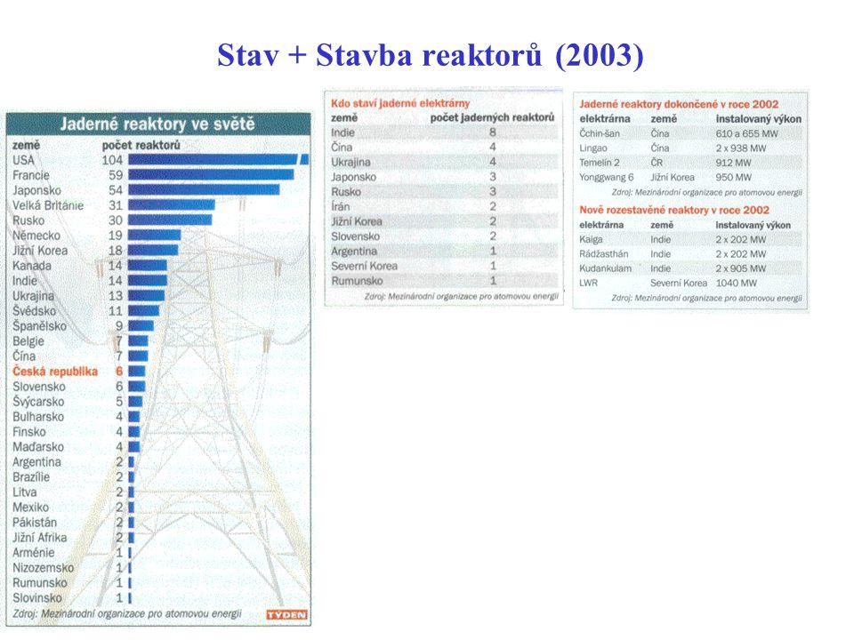 Stav + Stavba reaktorů (2003)