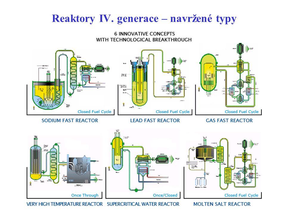 Reaktory IV. generace – navržené typy