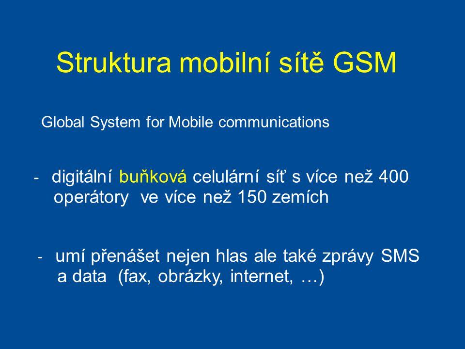 Struktura mobilní sítě GSM