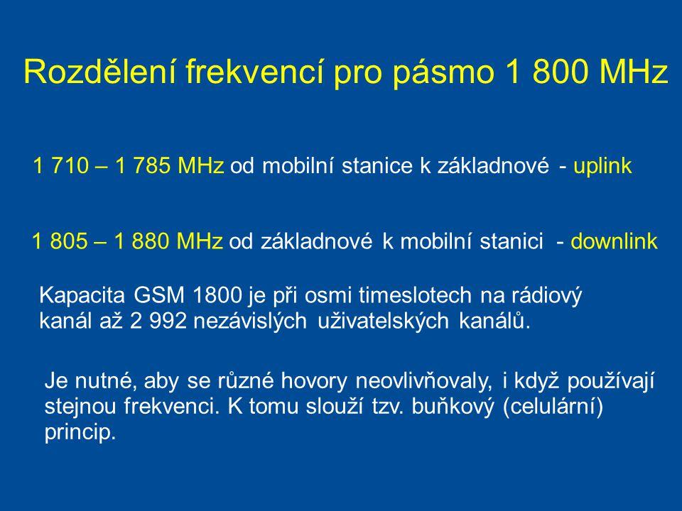 Rozdělení frekvencí pro pásmo 1 800 MHz