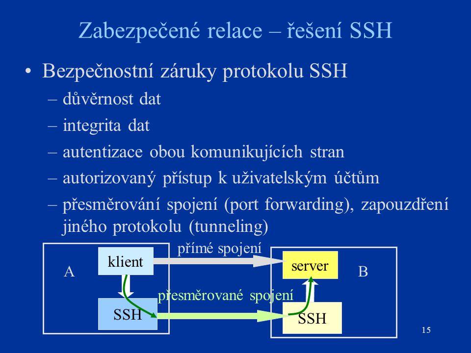 Zabezpečené relace – řešení SSH