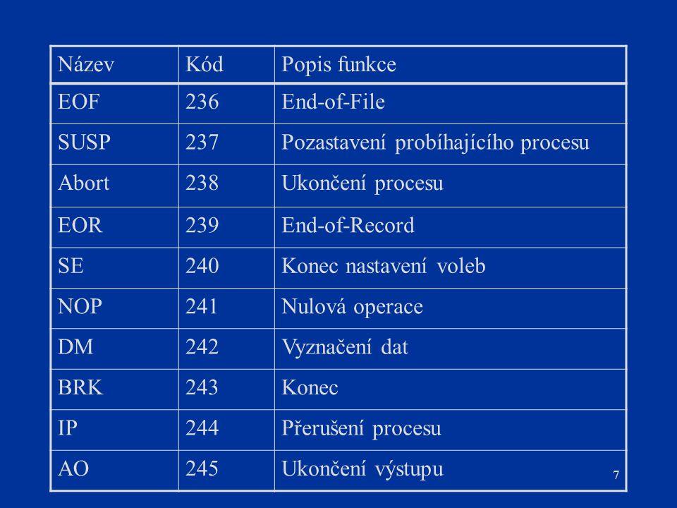 Název Kód. Popis funkce. EOF. 236. End-of-File. SUSP. 237. Pozastavení probíhajícího procesu.