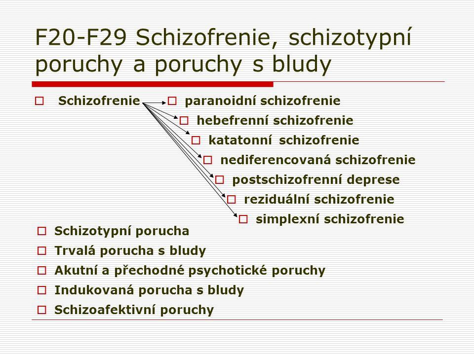 F20-F29 Schizofrenie, schizotypní poruchy a poruchy s bludy