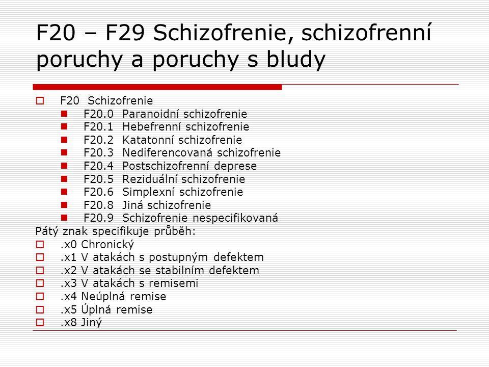 F20 – F29 Schizofrenie, schizofrenní poruchy a poruchy s bludy