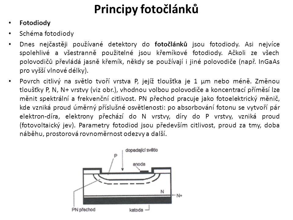 Principy fotočlánků Fotodiody Schéma fotodiody
