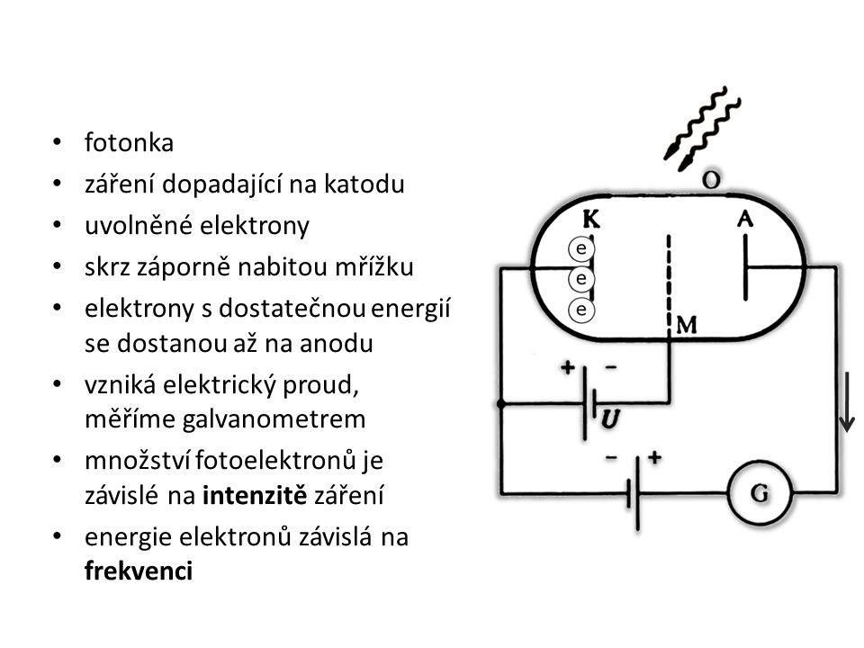 záření dopadající na katodu uvolněné elektrony