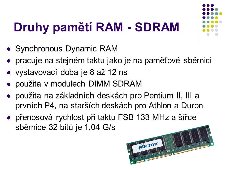 Druhy pamětí RAM - SDRAM
