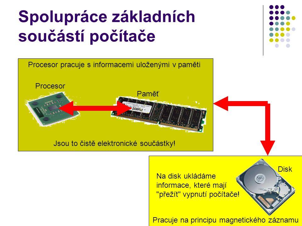 Spolupráce základních součástí počítače
