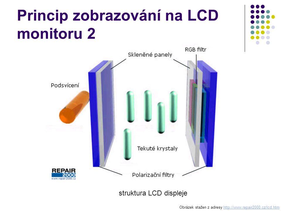Princip zobrazování na LCD monitoru 2