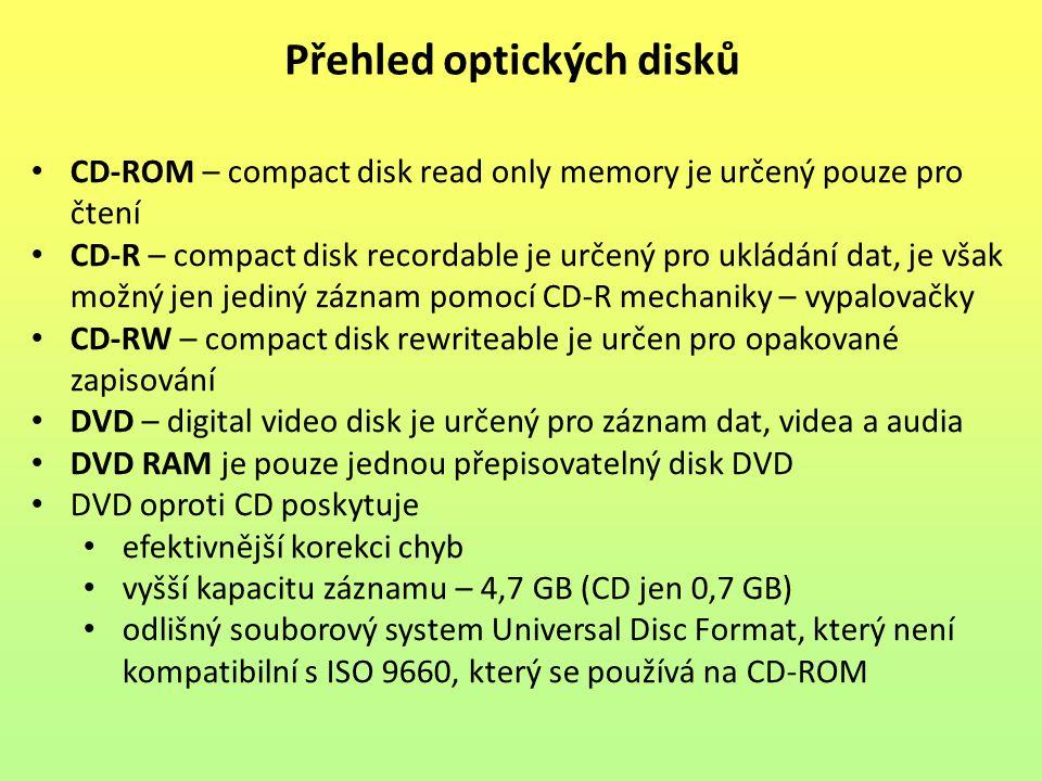 Přehled optických disků