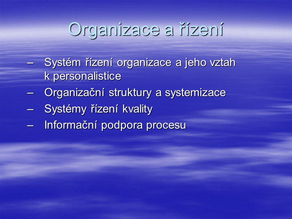 Organizace a řízení Systém řízení organizace a jeho vztah k personalistice. Organizační struktury a systemizace.