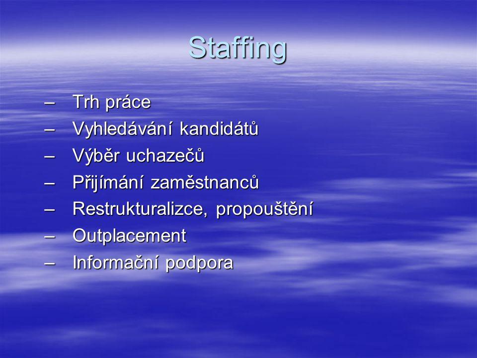 Staffing Trh práce Vyhledávání kandidátů Výběr uchazečů