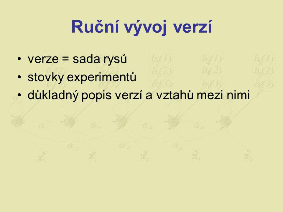 Ruční vývoj verzí verze = sada rysů stovky experimentů
