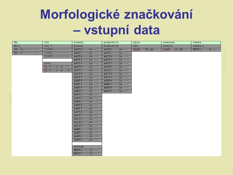 Morfologické značkování – vstupní data