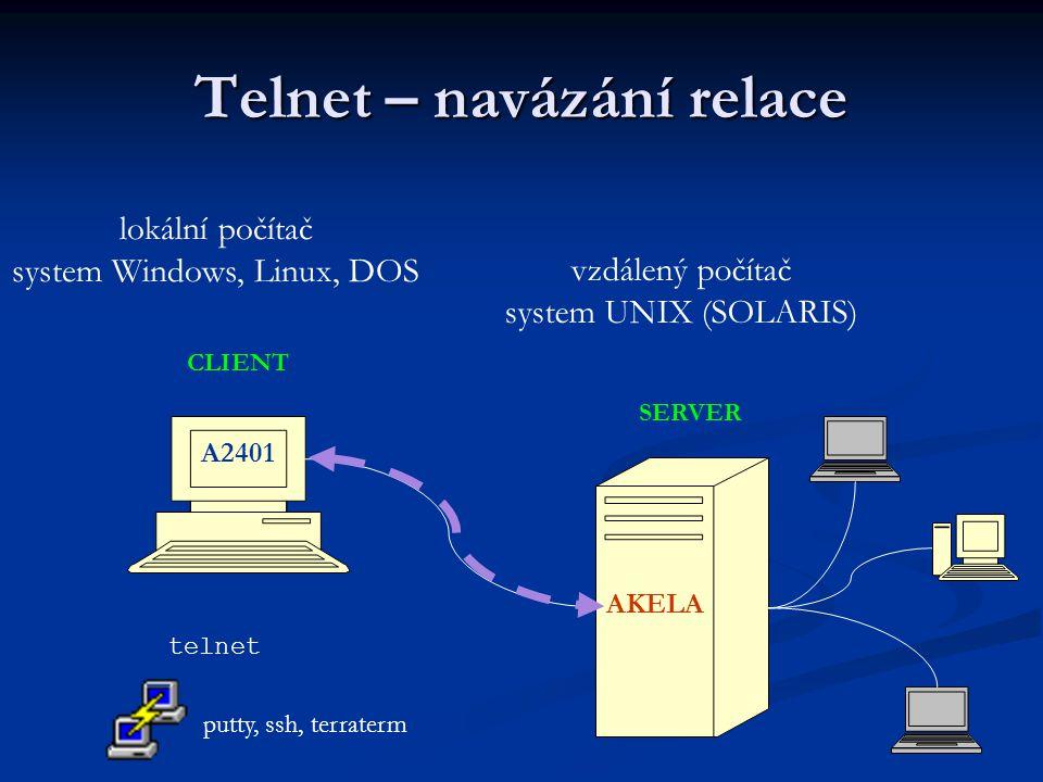 Telnet – navázání relace