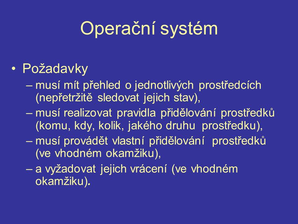 Operační systém Požadavky
