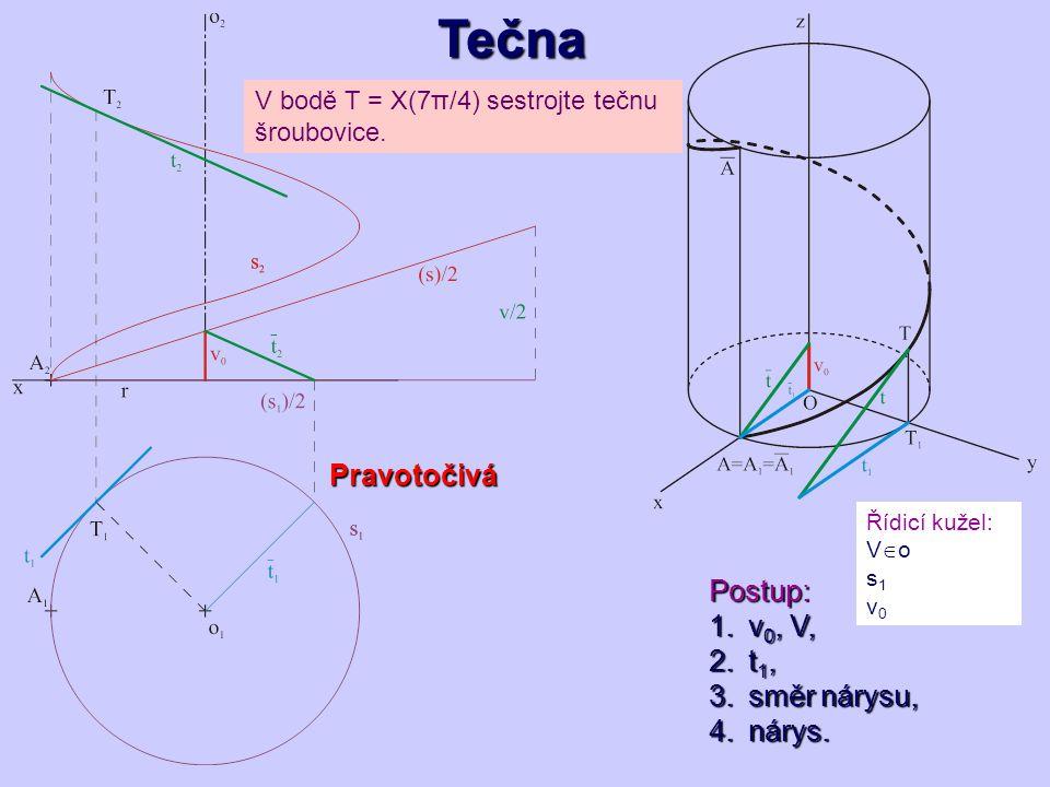 Tečna Pravotočivá Postup: v0, V, t1, směr nárysu, nárys.