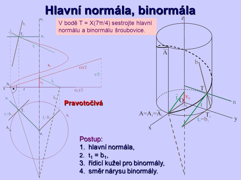 Hlavní normála, binormála