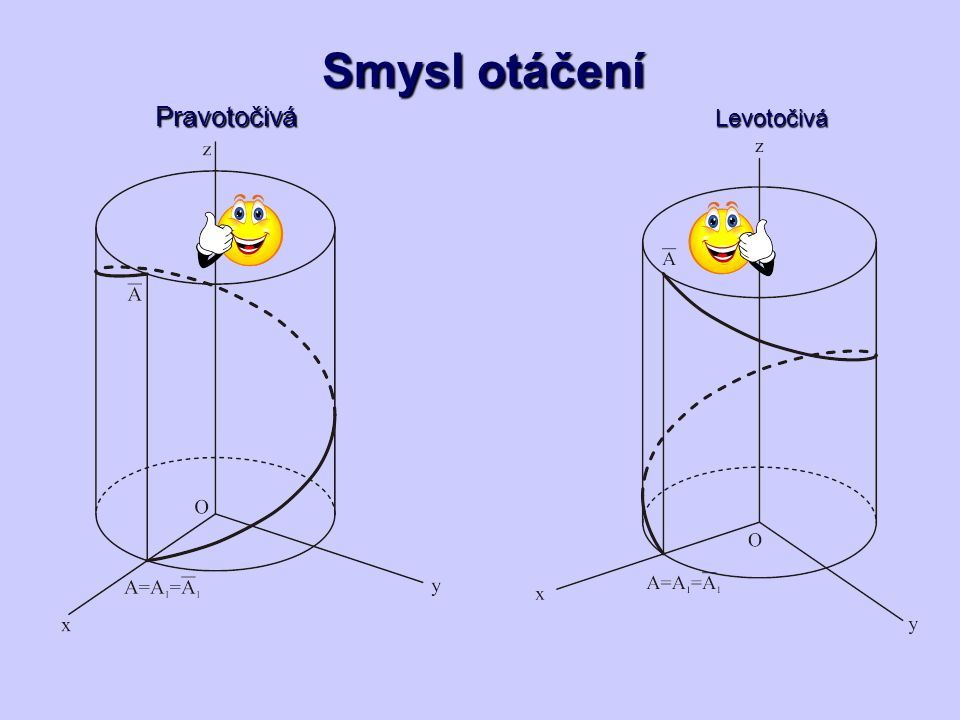 Smysl otáčení Pravotočivá Levotočivá
