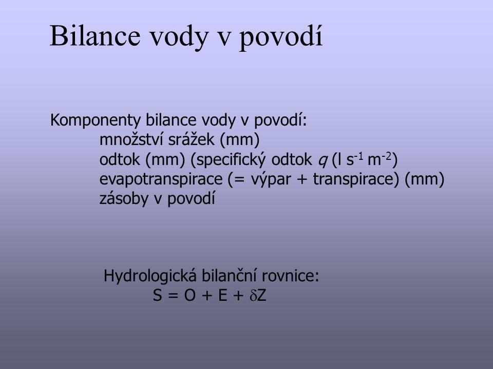 Bilance vody v povodí Komponenty bilance vody v povodí: