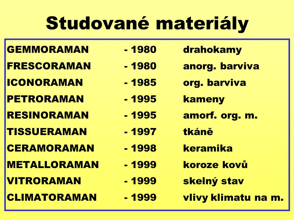 Studované materiály GEMMORAMAN - 1980 drahokamy