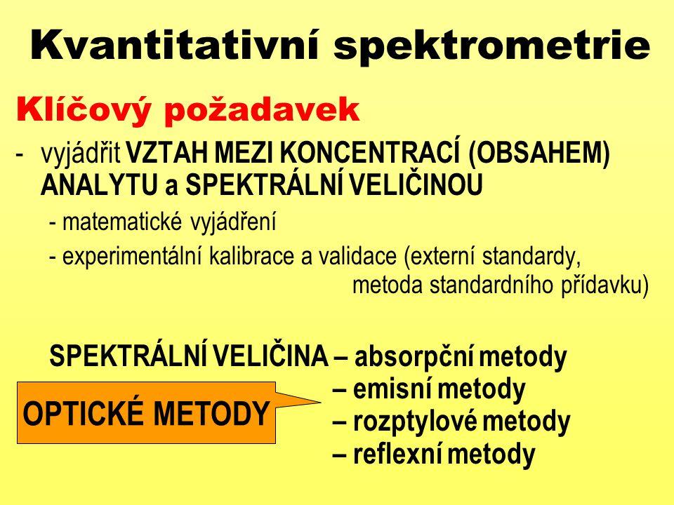 Kvantitativní spektrometrie