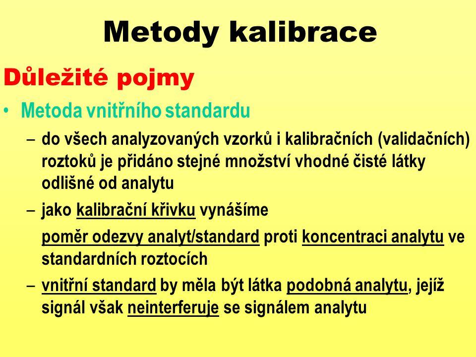 Metody kalibrace Důležité pojmy Metoda vnitřního standardu