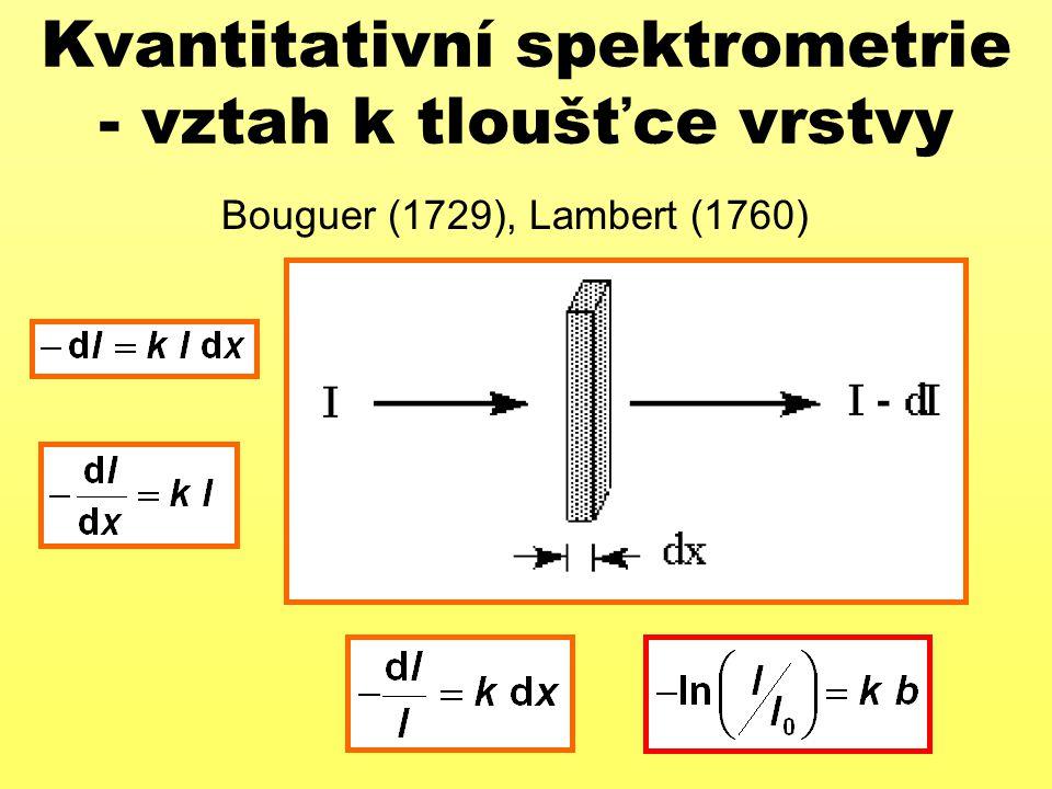Kvantitativní spektrometrie - vztah k tloušťce vrstvy
