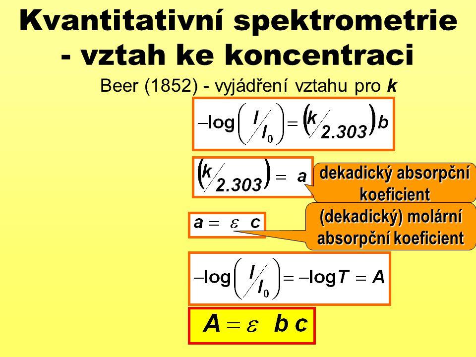 Kvantitativní spektrometrie - vztah ke koncentraci
