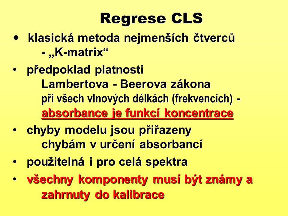 """Regrese CLS klasická metoda nejmenších čtverců - """"K-matrix"""
