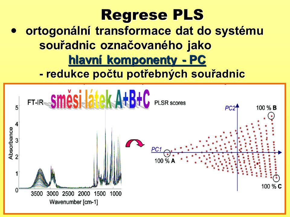 Regrese PLS ortogonální transformace dat do systému souřadnic označovaného jako hlavní komponenty - PC.