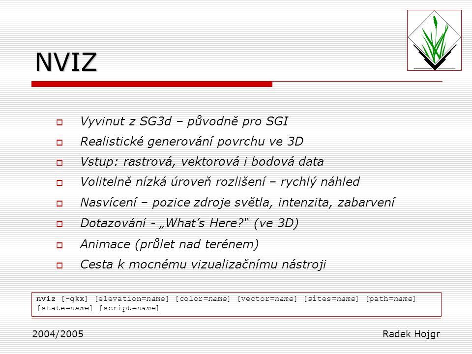 NVIZ Vyvinut z SG3d – původně pro SGI