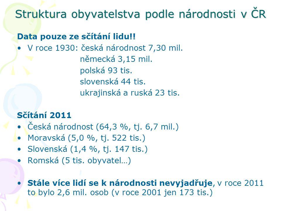 Struktura obyvatelstva podle národnosti v ČR