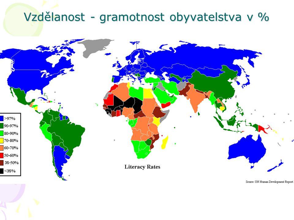 Vzdělanost - gramotnost obyvatelstva v %