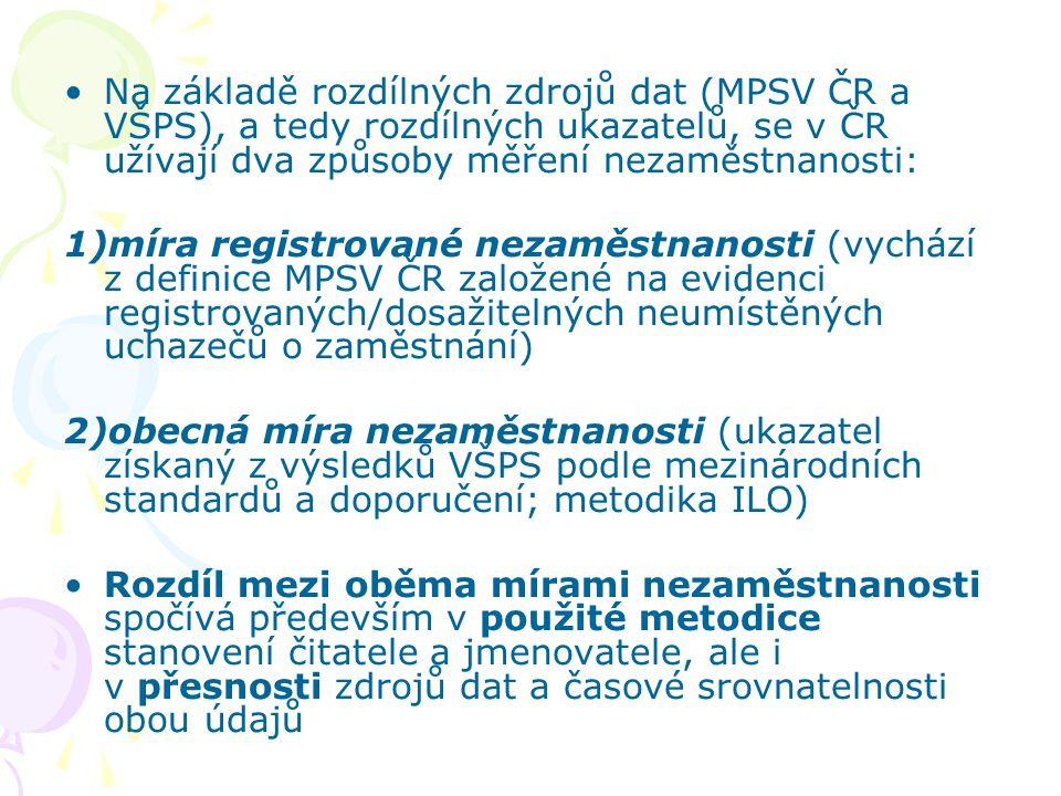 Na základě rozdílných zdrojů dat (MPSV ČR a VŠPS), a tedy rozdílných ukazatelů, se v ČR užívají dva způsoby měření nezaměstnanosti: