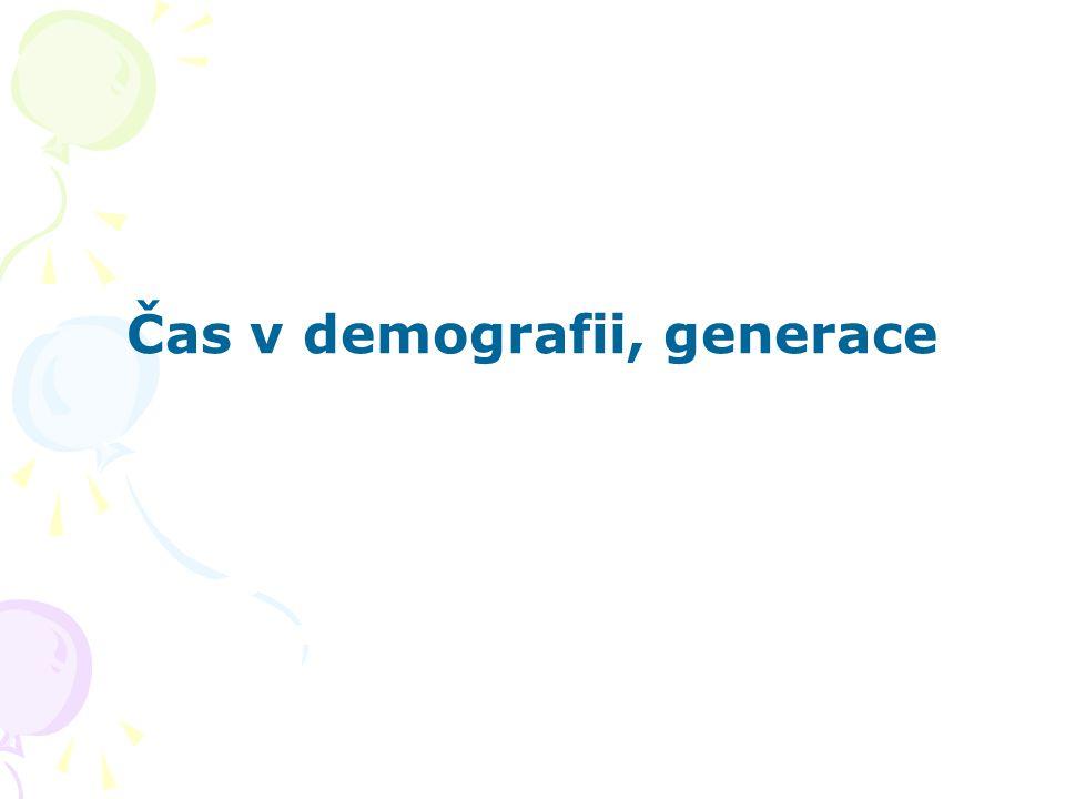 Čas v demografii, generace