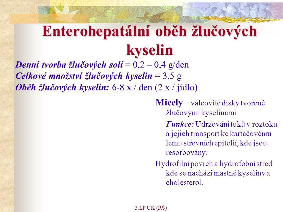Enterohepatální oběh žlučových kyselin
