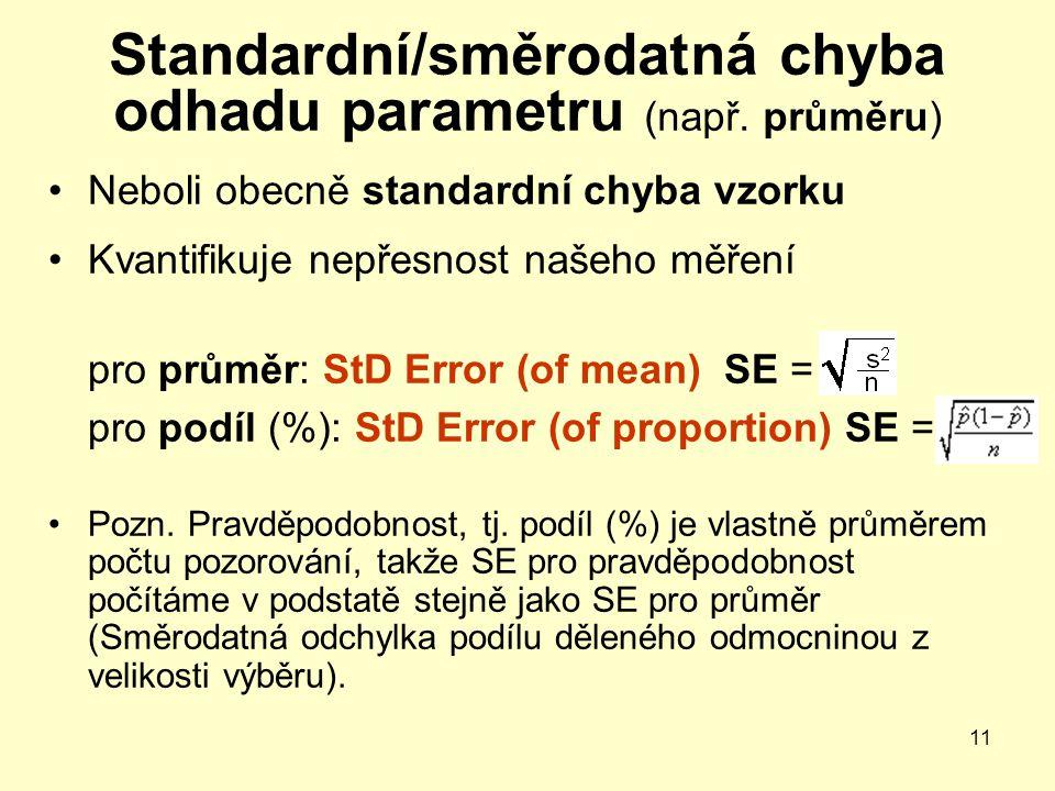 Standardní/směrodatná chyba odhadu parametru (např. průměru)