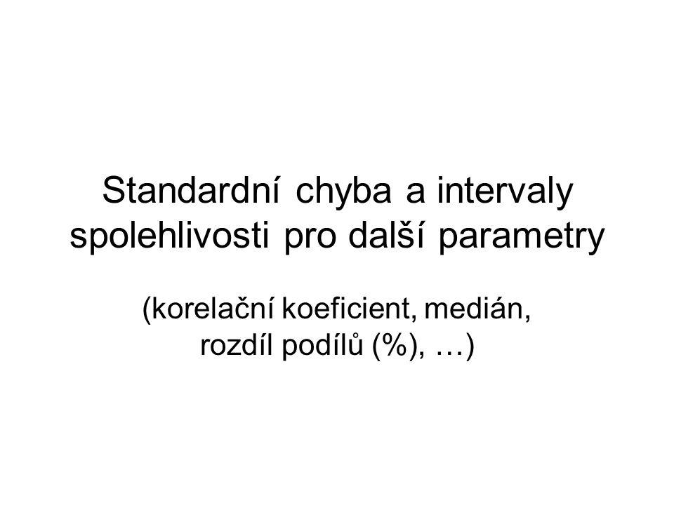 Standardní chyba a intervaly spolehlivosti pro další parametry