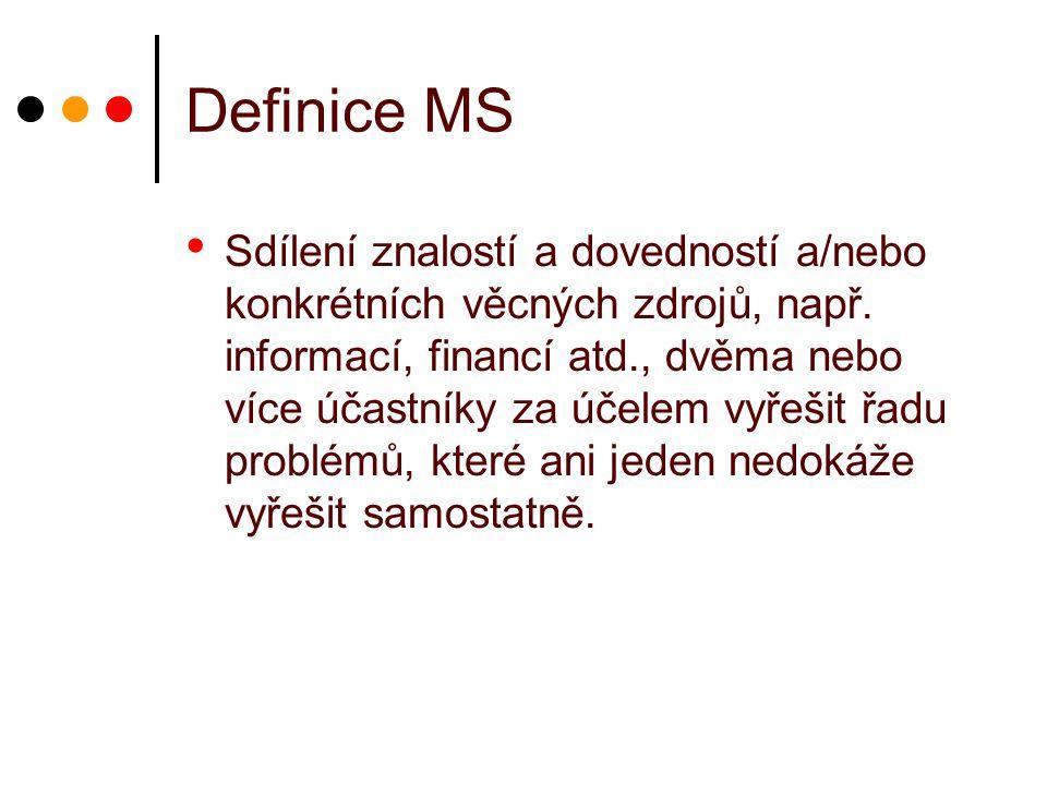 Definice MS