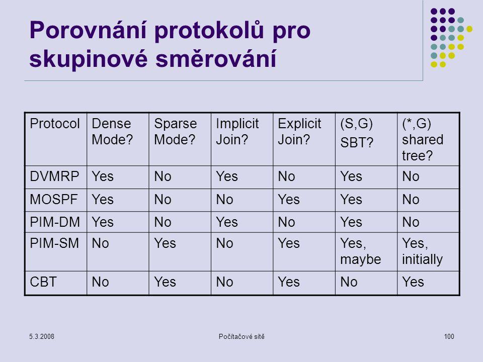 Porovnání protokolů pro skupinové směrování