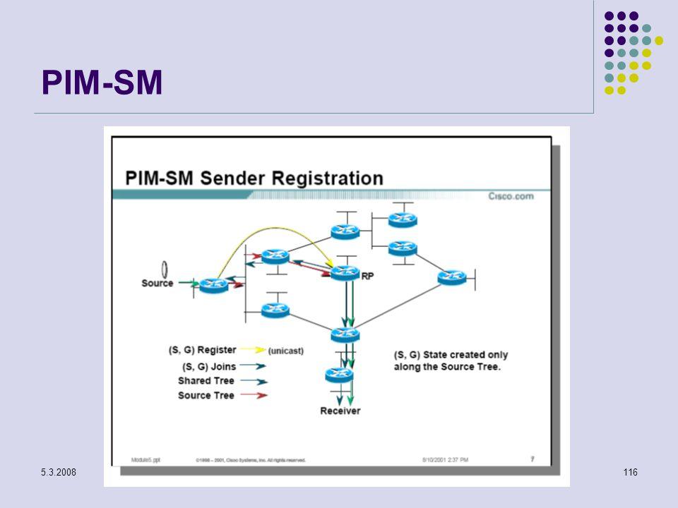 PIM-SM 5.3.2008 Počítačové sítě