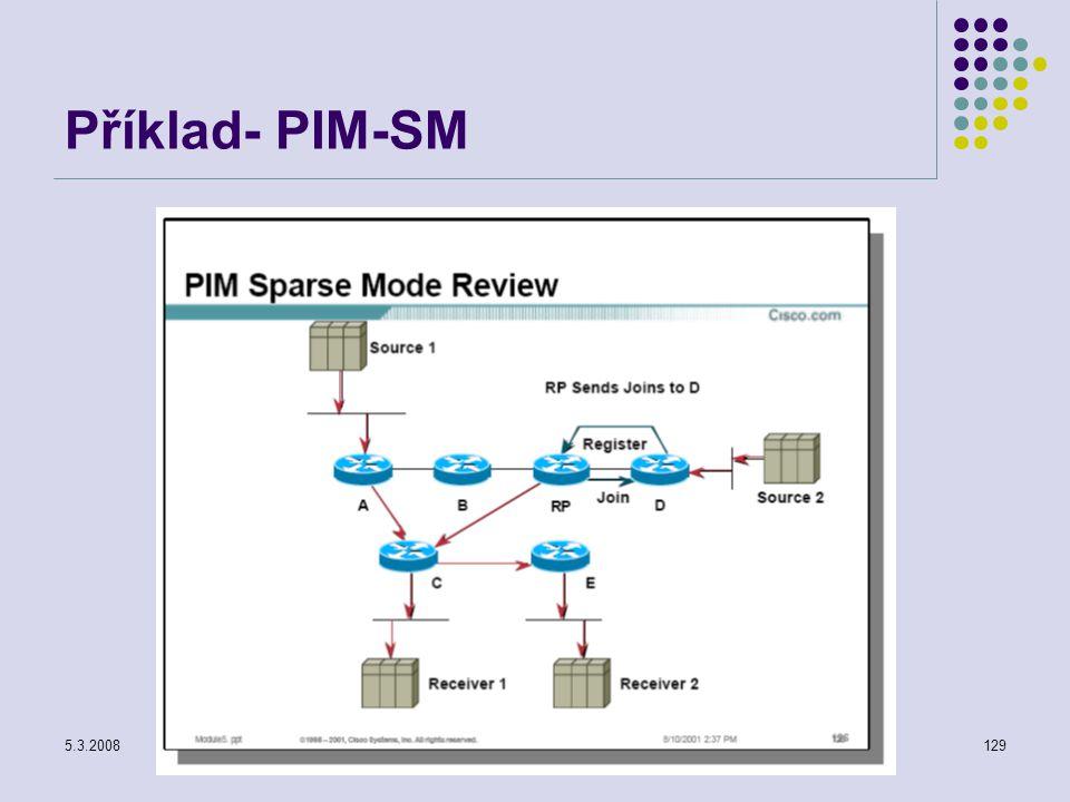 Příklad- PIM-SM 5.3.2008 Počítačové sítě