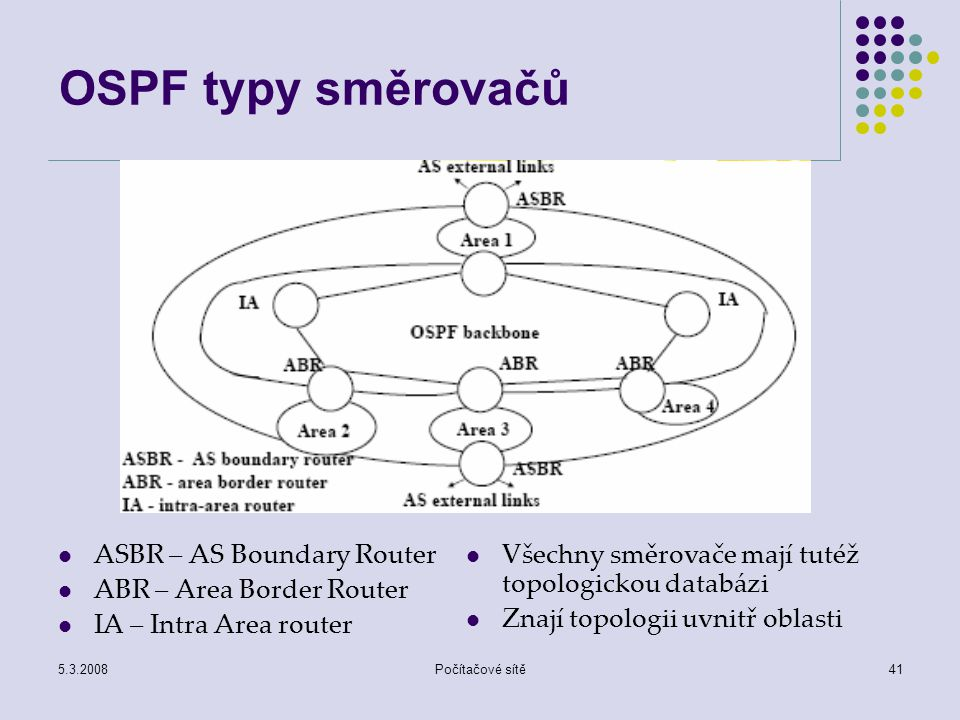 OSPF typy směrovačů ASBR – AS Boundary Router ABR – Area Border Router