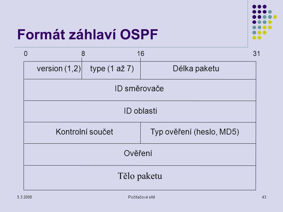 Formát záhlaví OSPF Tělo paketu version (1,2) type (1 až 7)