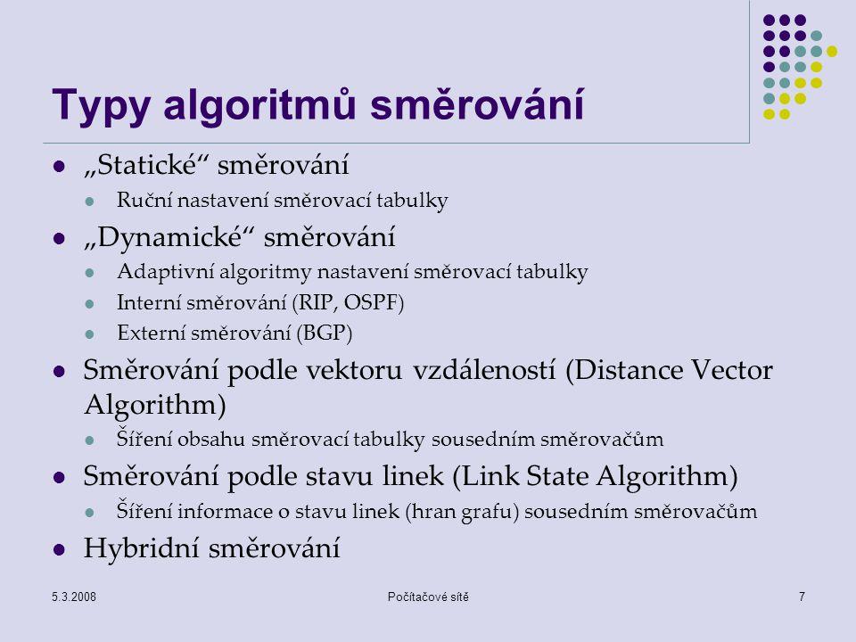 Typy algoritmů směrování